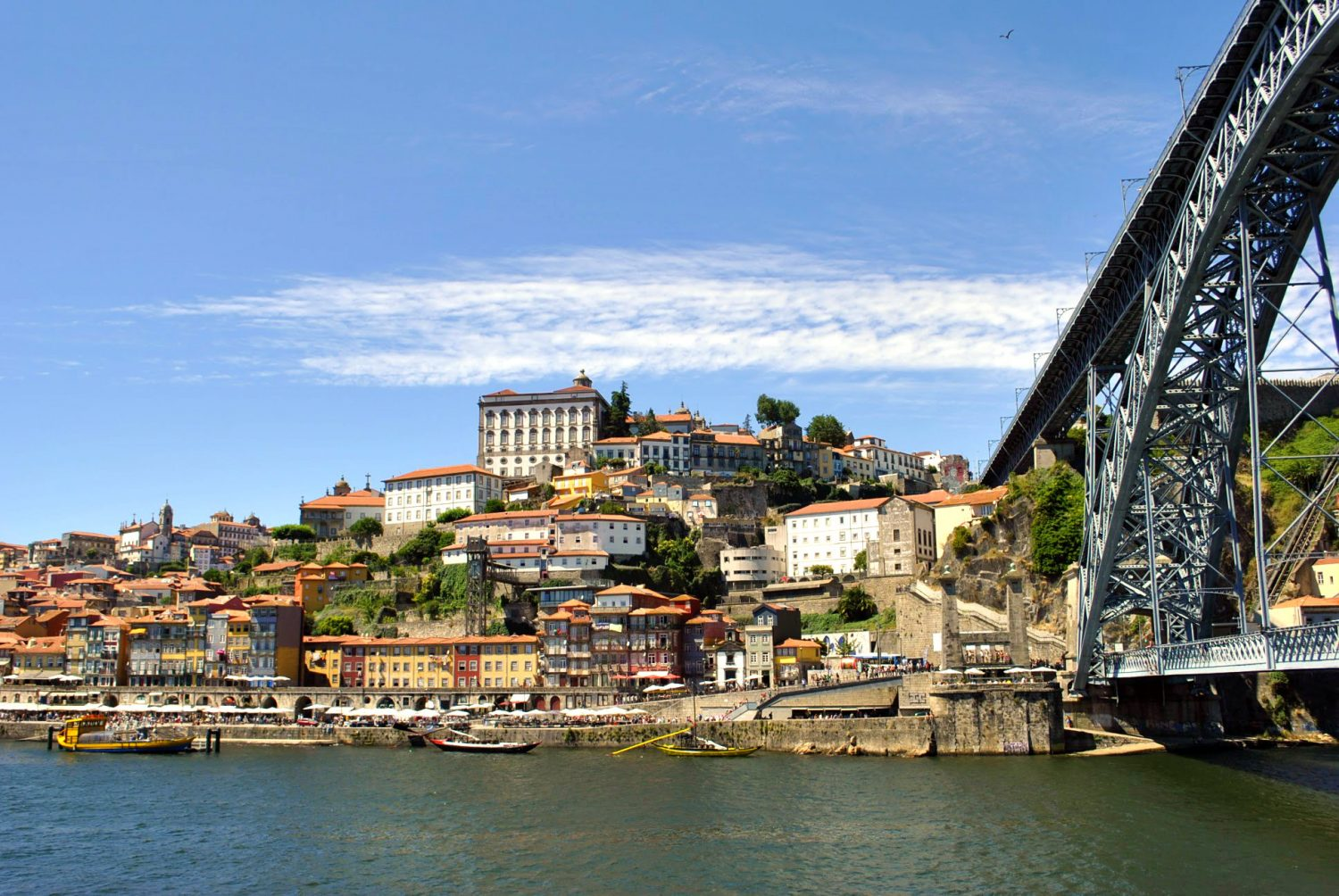 Porto Riverside View and the bridge from Gaia, Portugal