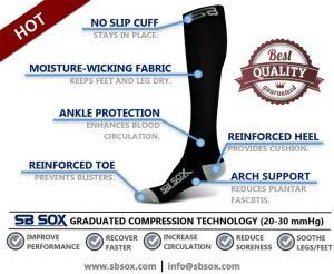 SB SOX Compression Socks - Hortense Travel