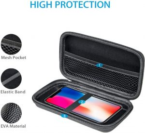 Electronics Carrying Hard Case